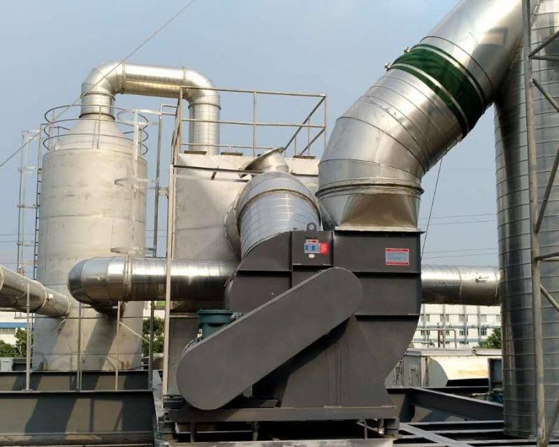 有机废气处理技术的详细说明